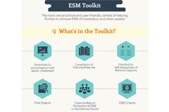 New BRS infographic explains all about Basel Convention work on ESM